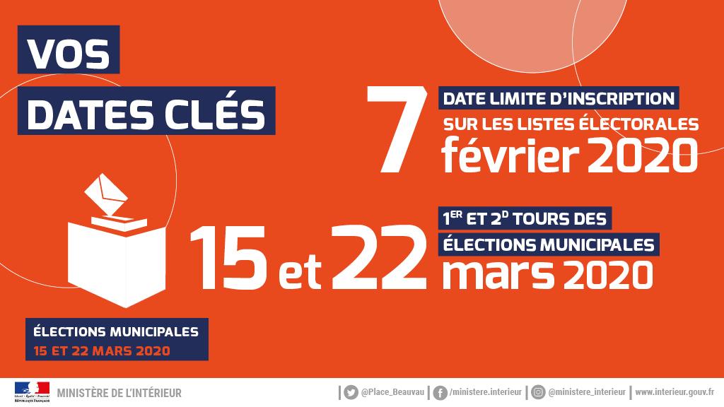 15 et 22 mars 2020 – élections municipales